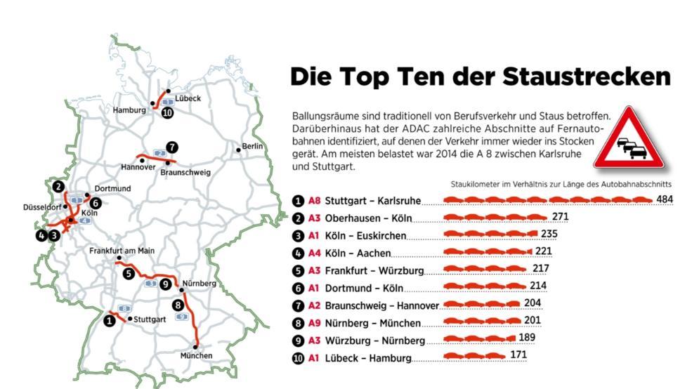 Top Ten Stau Autobahnen